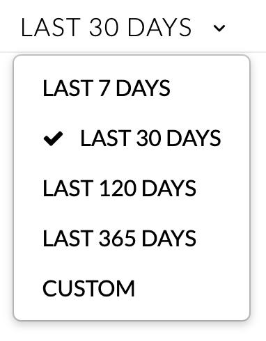 Kaltura Analytics time frame dropdown menu options